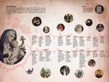 Cronología. Santa Rosa de Lima vivió entre los siglos XVI y XVII, en la época deauge de la casa de Habsburgo y el inicio de su decadencia.